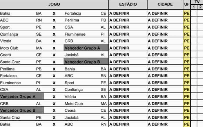 Grande Recife será a sede da Copa do Nordeste Sub 20 de 2020; Arena, estádio, CT…