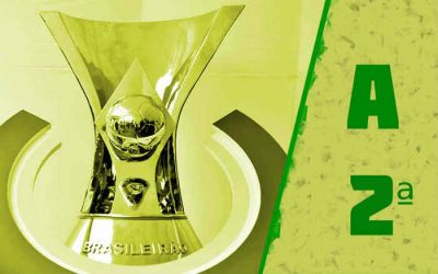 A classificação da Série A de 2021 após a 2ª rodada; Fortaleza goleia e lidera