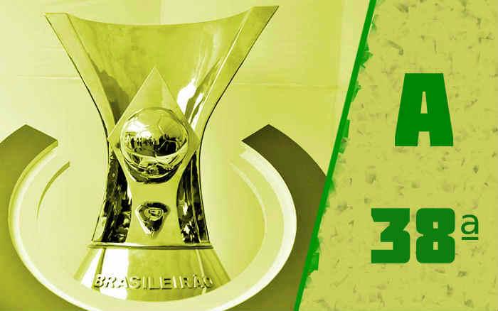 A classificação da Série A de 2020 após a 38ª rodada; título do Fla, 14 vagas e prêmios