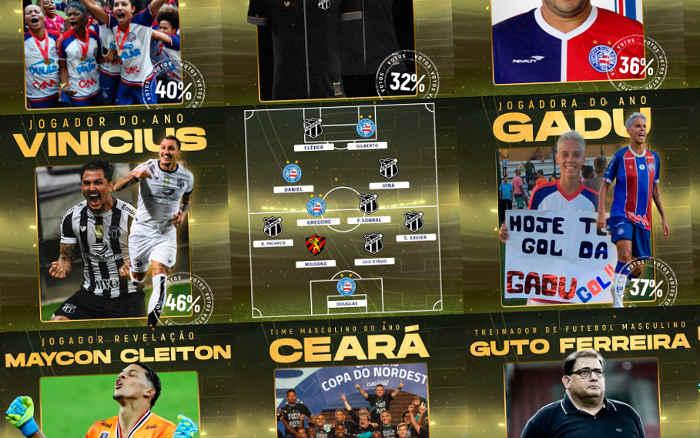 Os vencedores do 1º Prêmio Futebol Nordestino; Ceará e Bahia arrastaram em 2020