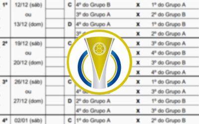 A tabela dos quadrangulares decisivos da Série C de 2020; 24 jogos em 37 dias