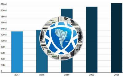 2021 | Cota da Sul-Americana com 24,9% de aumento e Libertadores congelada