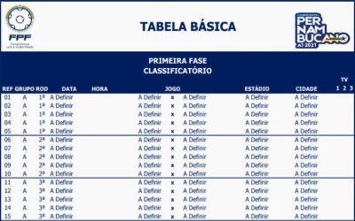 A 1ª versão da tabela do Campeonato Pernambucano de 2021. Sim, a definir