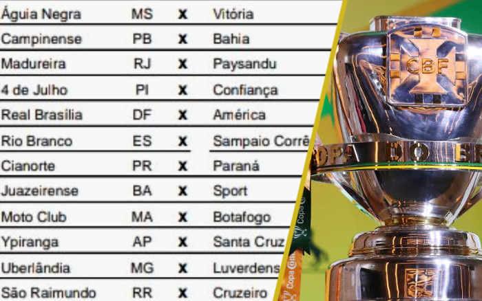 A tabela da 1ª fase da Copa do Brasil de 2021, com 15 jogos na TV e 25 clubes do Nordeste