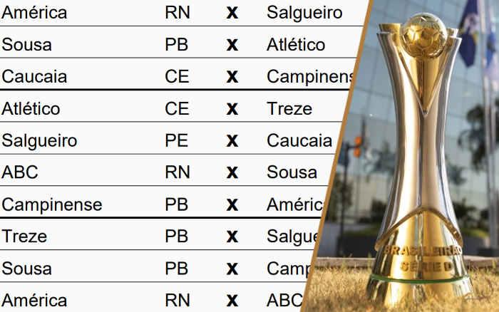 A tabela da Série D de 2021, com 22 clubes do Nordeste e grupo pesado (CE, PB, PE e RN)