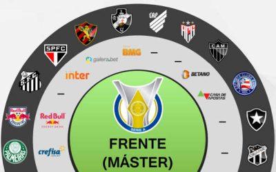 Os 145 patrocínios privados e estatais dos clubes da Série A em 2020/21, via Ibope
