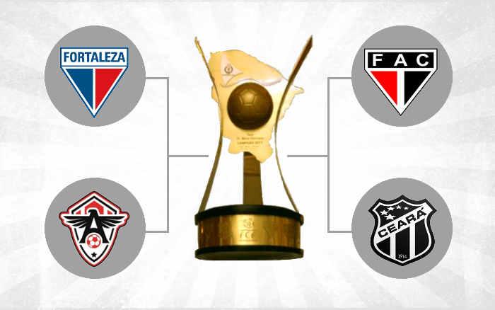 Semifinal do Cearense 2021 com quatro clubes da capital. Manjadinho à vista?