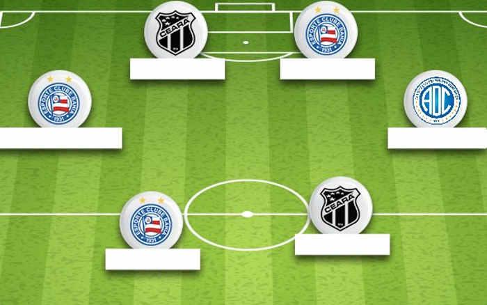 A seleção do Nordestão 2021, com 7 jogadores do Bahia, 3 do Ceará e 1 do Confiança
