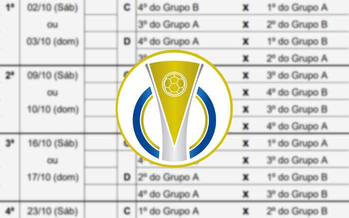 A tabela da 2ª fase da Série C de 2021, com dois quadrangulares decisivos e uso do VAR